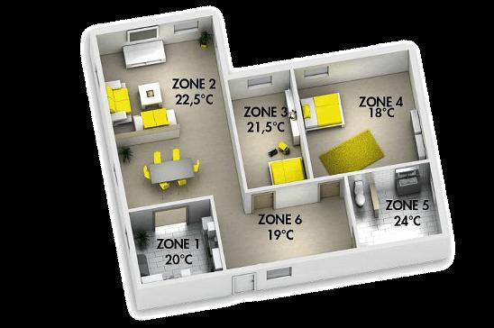 Wärmepumpen - Verteilung im Haus - IDM